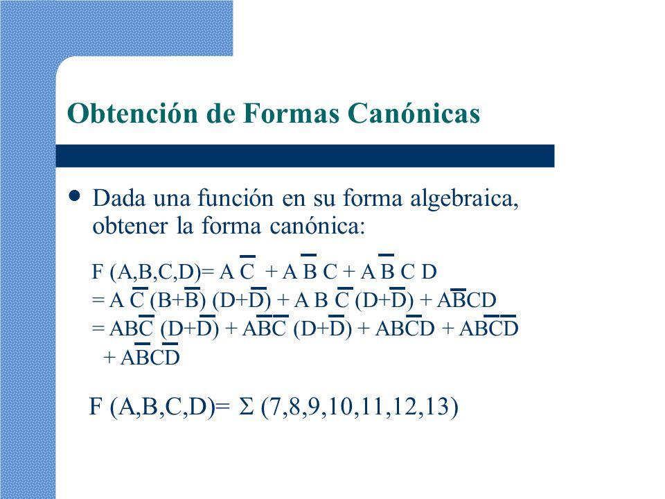 Dada una función en su forma algebraica, obtener la forma canónica: F (A,B,C,D)= A C + A B C + A B C D = A C (B+B) (D+D) + A B C (D+D) + ABCD = ABC (D