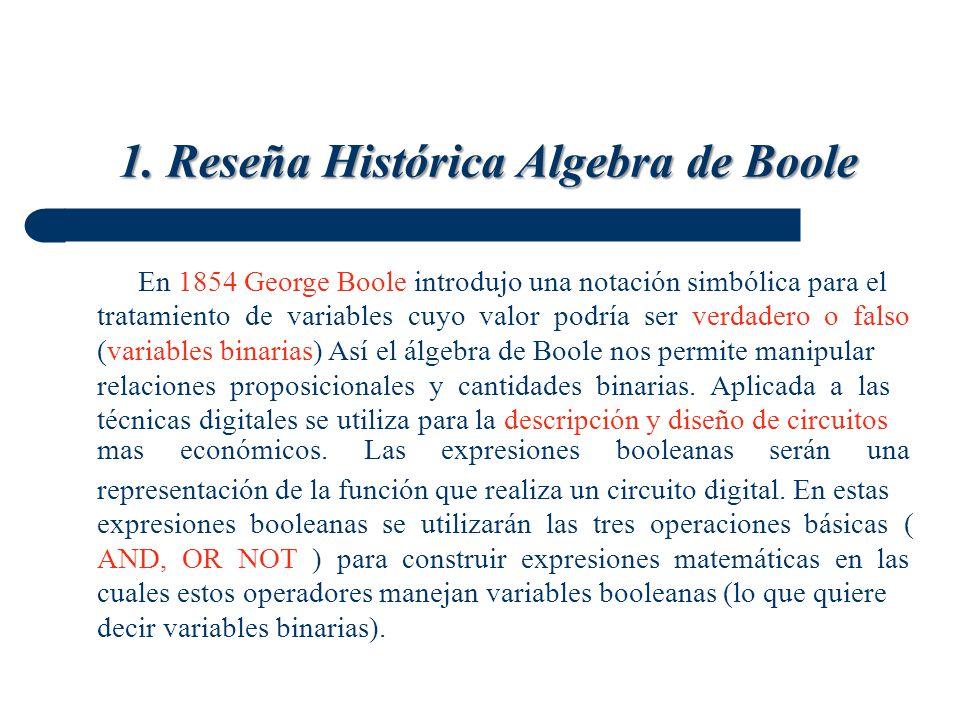 1. Reseña Histórica Algebra de Boole En 1854 George Boole introdujo una notación simbólica para el tratamiento de variables cuyo valor podría ser verd