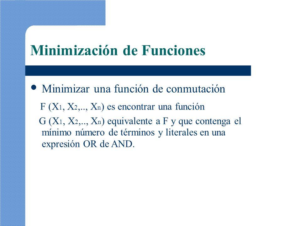 Minimización de Funciones Minimizar una función de conmutación F (X 1, X 2,.., X n ) es encontrar una función G (X 1, X 2,.., X n ) equivalente a F y