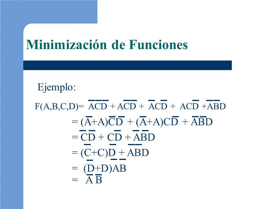 Ejemplo: F(A,B,C,D)= ACD + ACD + ACD + ACD +ABD = (A+A)CD + (A+A)CD + ABD = CD + CD + ABD = (C+C)D + ABD = (D+D)AB = A B Minimización de Funciones