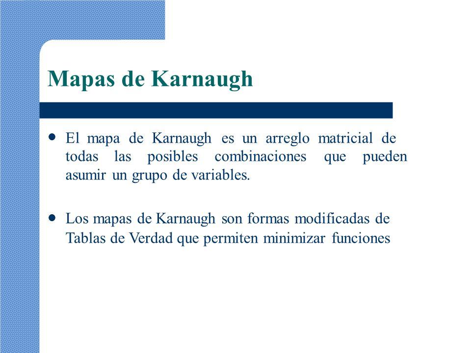 Mapas de Karnaugh El mapa de Karnaugh es un arreglo matricial de todas las posibles combinaciones que pueden asumir un grupo de variables. Los mapas d