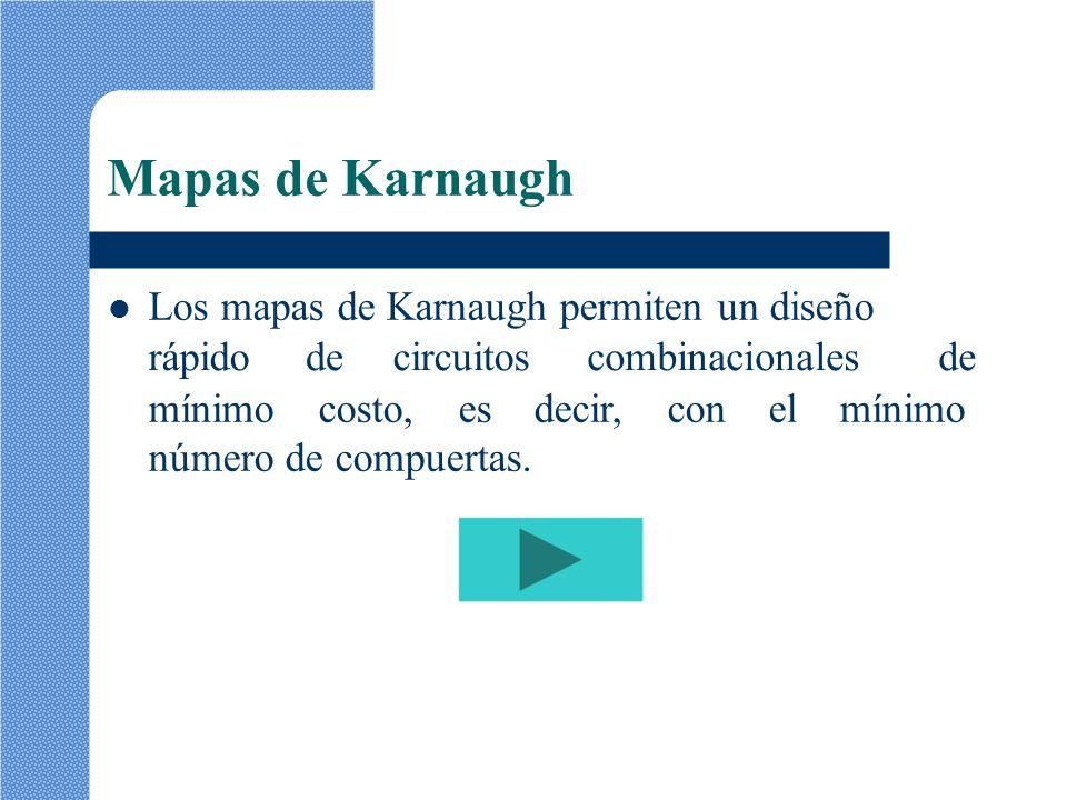 Mapas de Karnaugh Los mapas de Karnaugh permiten un diseño rápidodecircuitoscombinacionalesde mínimo costo, es decir, con el mínimo número de compuert