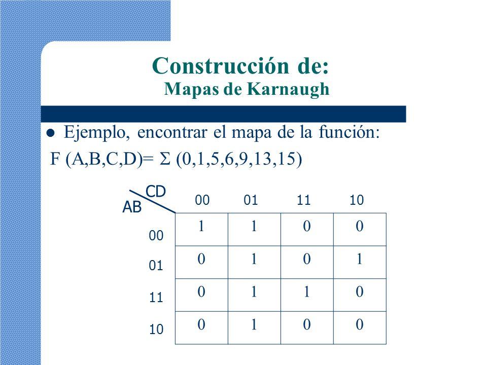 1100 0101 0110 0100 Ejemplo, encontrar el mapa de la función: F (A,B,C,D)= (0,1,5,6,9,13,15) Construcción de: Mapas de Karnaugh AB CD 00 01 11 10 0001
