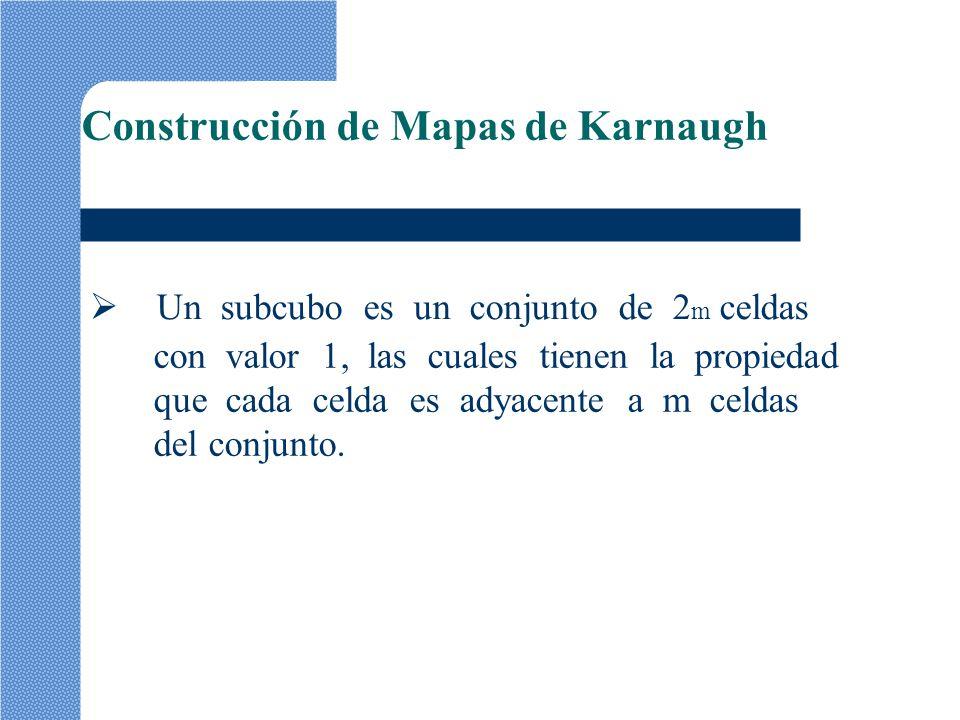 Construcción de Mapas de Karnaugh Un subcubo es un conjunto de 2 m celdas con valor 1, las cuales tienen la propiedad que cada celda es adyacente a m