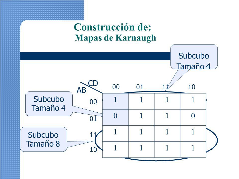 1111 0110 1111 1111 AB CD 00 01 11 10 00011110 Construcción de: Mapas de Karnaugh Subcubo Tamaño 4 Subcubo Tamaño 4 Subcubo Tamaño 8