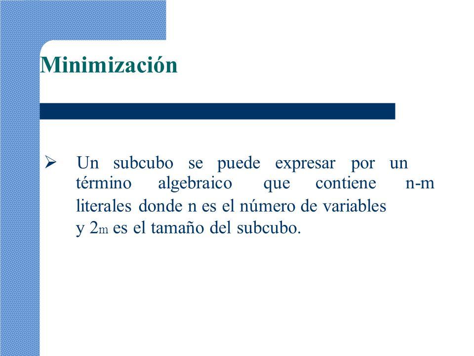 Minimización Un subcubo se puede expresar por un términoalgebraicoquecontienen-m literales donde n es el número de variables y 2 m es el tamaño del su
