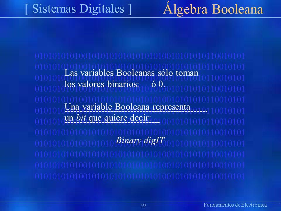 Fundamentos de Electrónica 010101010100101010101010101010010101010110010101 [ Sistemas Digitales ] Präsentat ion Álgebra Booleana 59 Las variables Boo