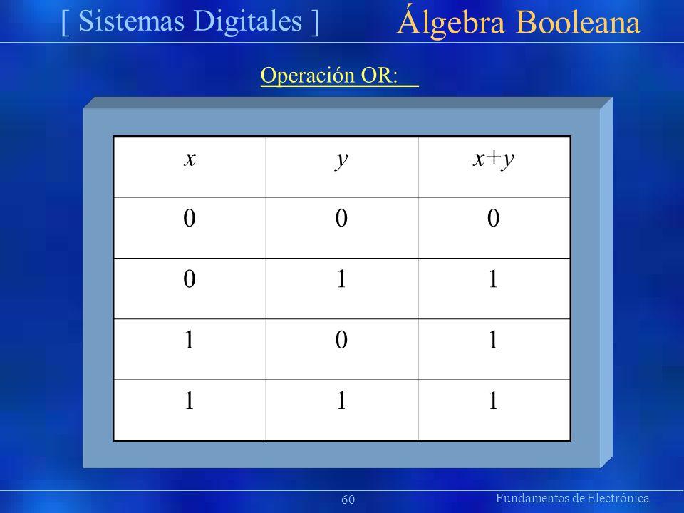 xyx+y 000 011 101 111 Fundamentos de Electrónica [ Sistemas Digitales ] Präsentat ion Álgebra Booleana Operación OR: 60