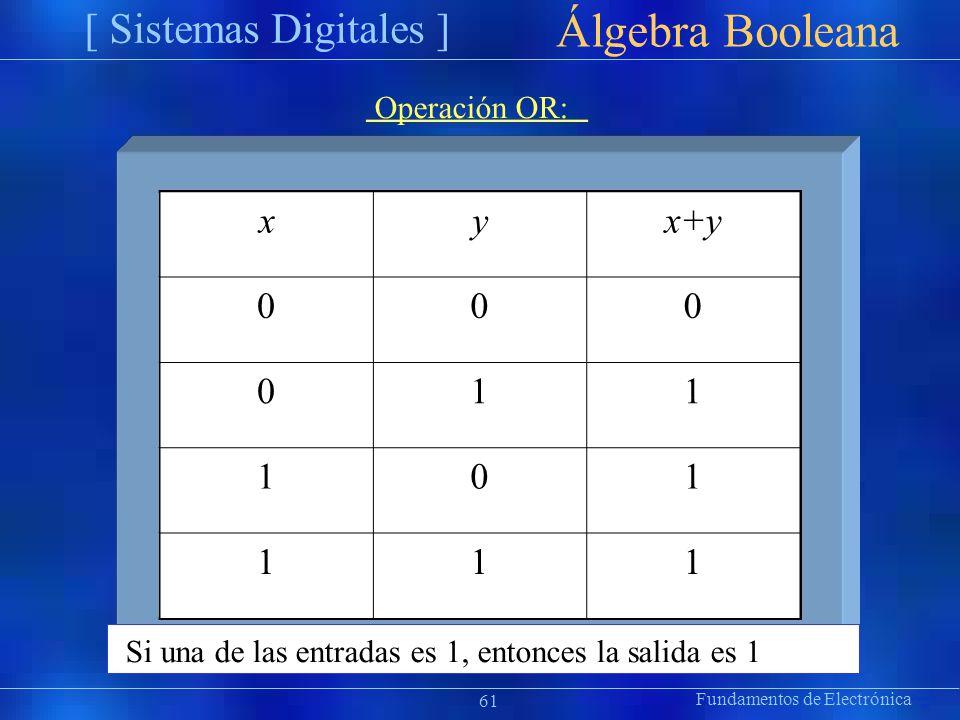 xyx+y 000 011 101 111 Fundamentos de Electrónica [ Sistemas Digitales ] Präsentat ion Álgebra Booleana Operación OR: Si una de las entradas es 1, ento