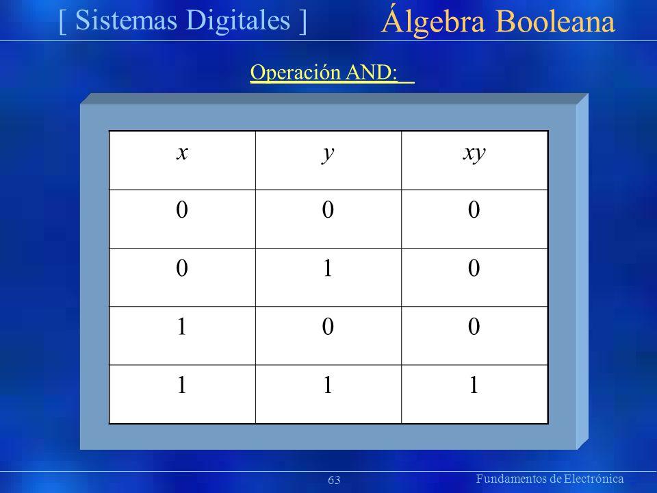 xyxy 000 010 100 111 Fundamentos de Electrónica [ Sistemas Digitales ] Präsentat ion Álgebra Booleana Operación AND: 63