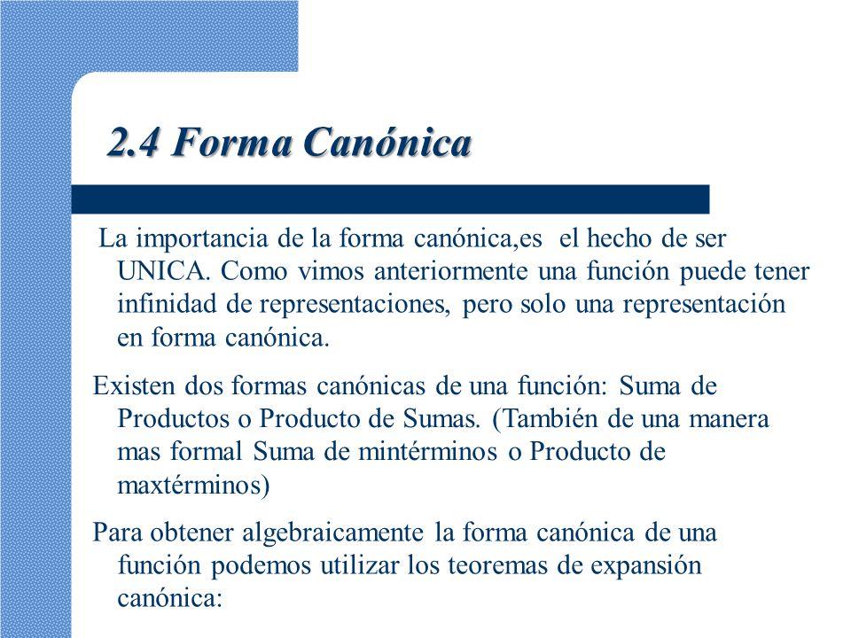 2.4 Forma Canónica suma de Productos Es aquella constituida exclusivamente por términos canónicos productos (mintérminos) sumados que aparecen una sola vez.