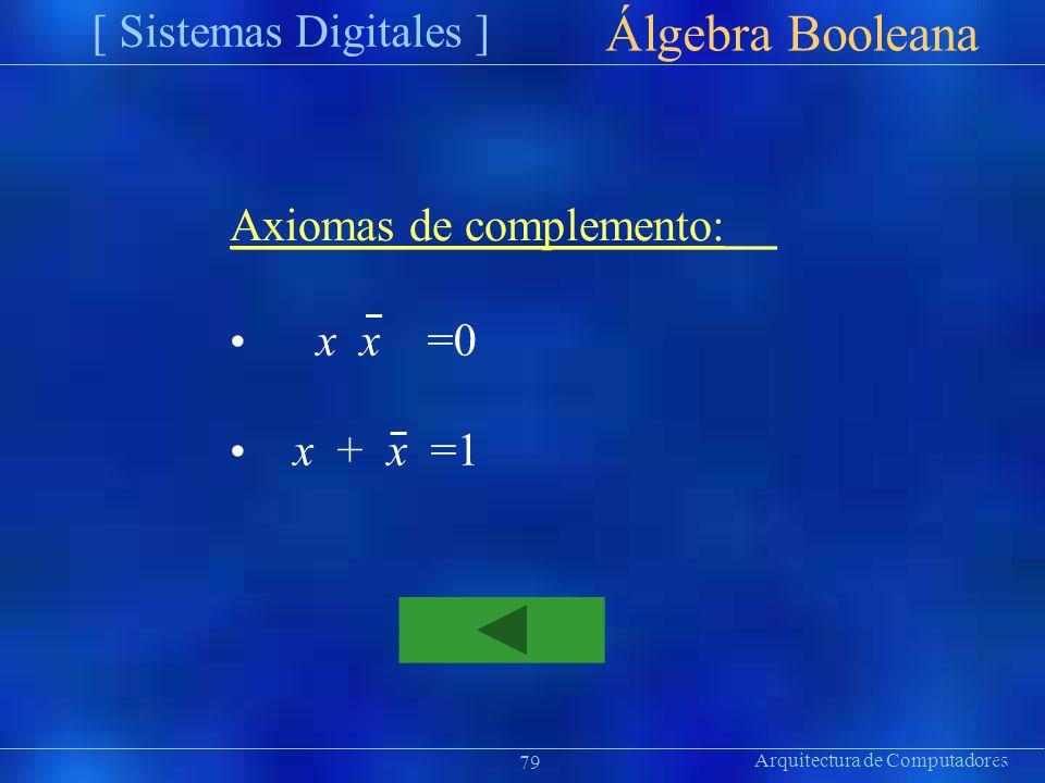 Arquitectura de Computadores [ Sistemas Digitales ] Präsentat ion Álgebra Booleana 79 Axiomas de complemento: x x =0 x + x =1