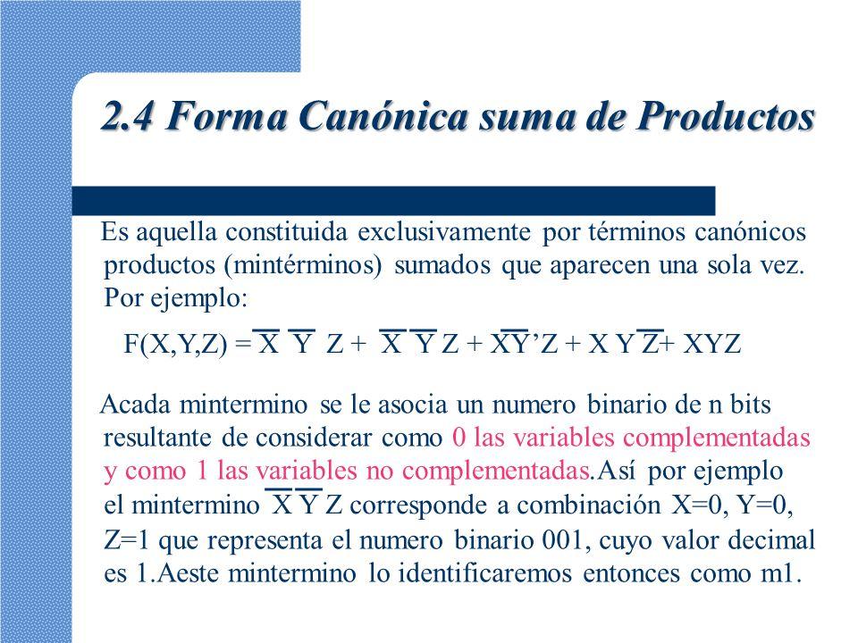 2.4 Forma Canónica suma de Productos De esta forma, la función : F(X,Y,Z) = X Y Z + X Y Z + X Y Z + X Y Z + XYZ Se puede expresar como: F(X,Y,Z) = m(1, 4,5,6,7) que quiere decir la sumatoria de los mintérminos 1,4,5,6,7.