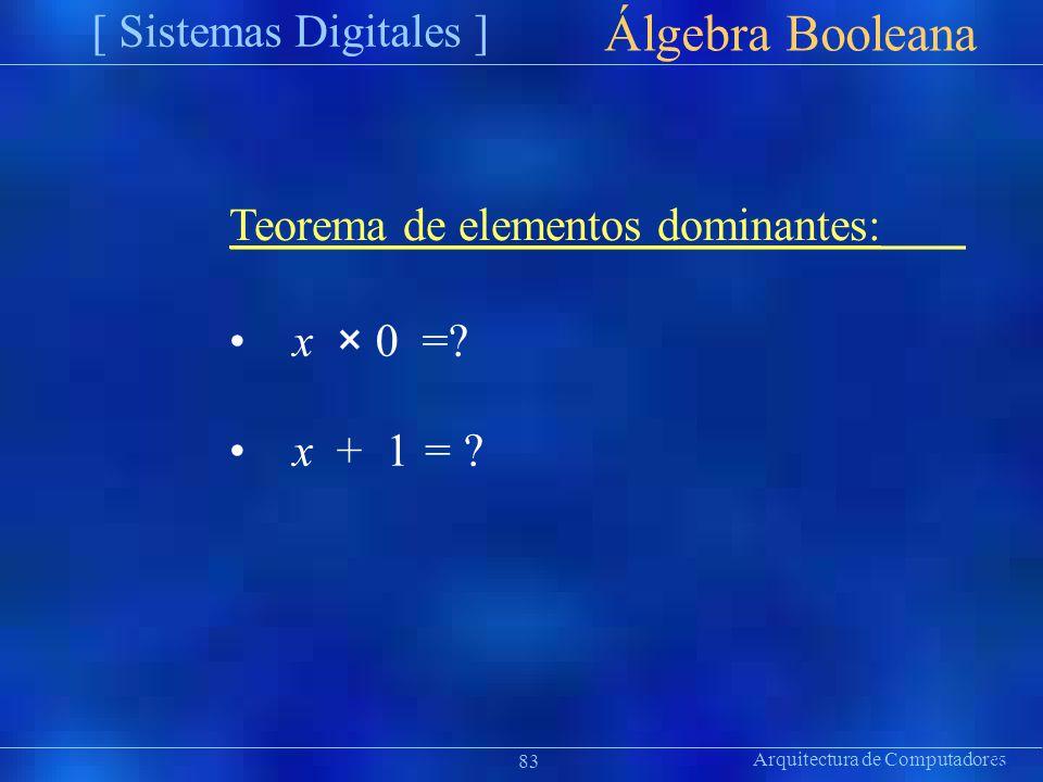 Arquitectura de Computadores [ Sistemas Digitales ] Präsentat ion Álgebra Booleana 83 Teorema de elementos dominantes: x × 0 =? x + 1 = ?