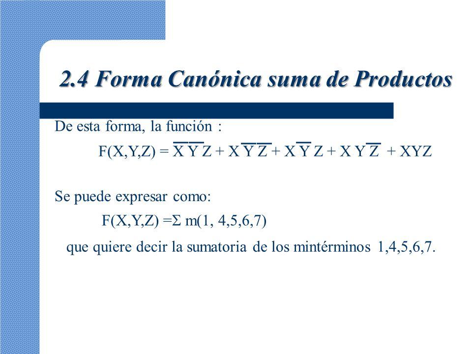 2.4 Forma Canónica suma de Productos De esta forma, la función : F(X,Y,Z) = X Y Z + X Y Z + X Y Z + X Y Z + XYZ Se puede expresar como: F(X,Y,Z) = m(1