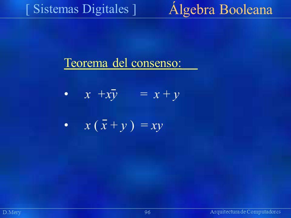 Arquitectura de Computadores [ Sistemas Digitales ] Präsentat ion Álgebra Booleana D.Mery96 Teorema del consenso: x +xy= x + y x ( x + y ) = xy