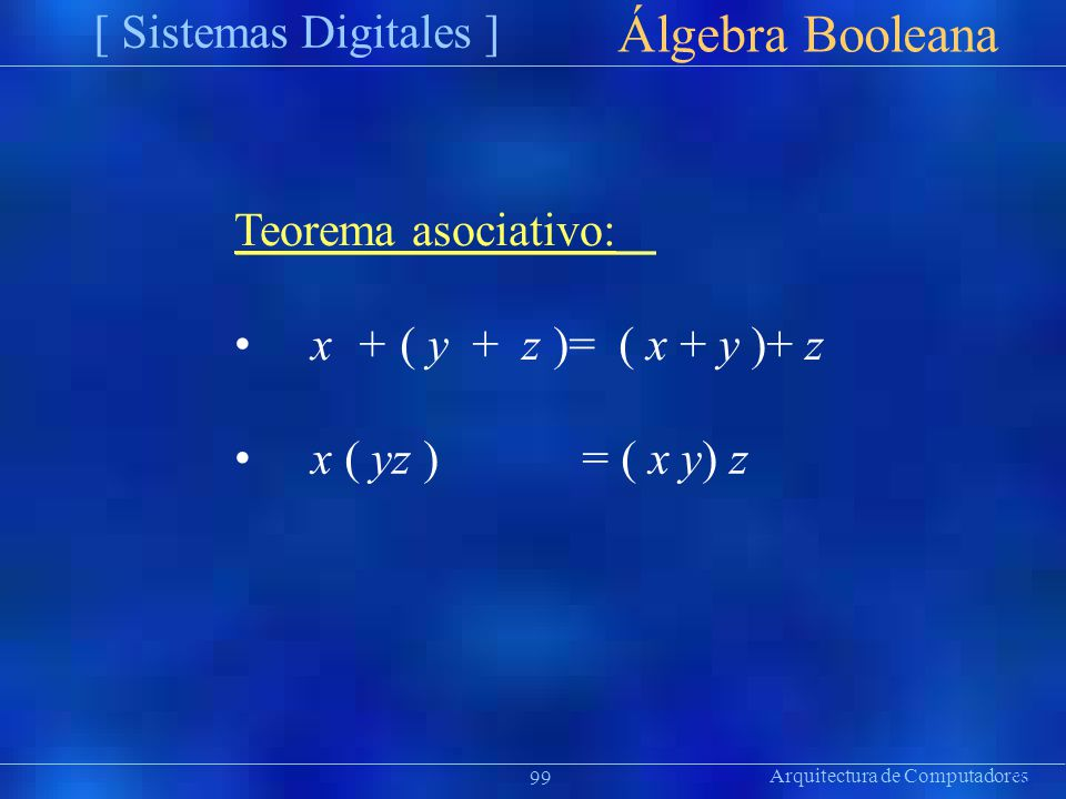 Arquitectura de Computadores [ Sistemas Digitales ] Präsentat ion Álgebra Booleana 99 Teorema asociativo: x + ( y + z )= ( x + y )+ z x ( yz )= ( x y)