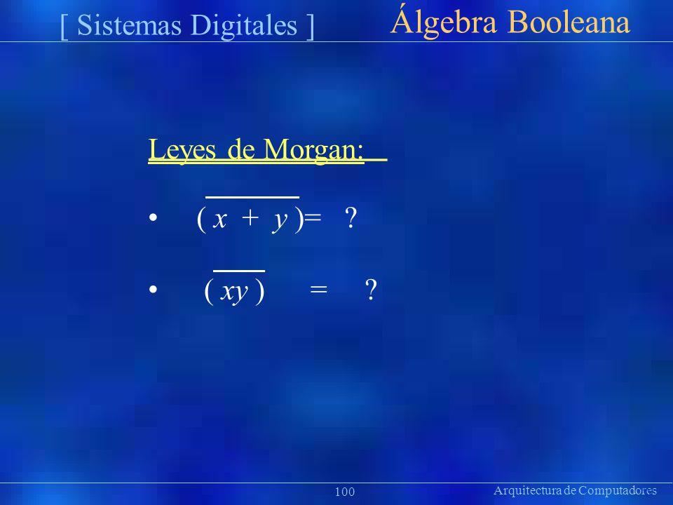 Arquitectura de Computadores Präsentat ion Álgebra Booleana 100 [ Sistemas Digitales ] Leyes de Morgan: ( x + y )= ? ( xy )= ?