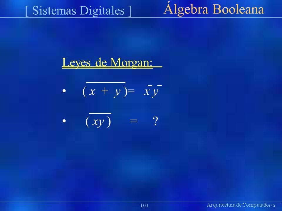 Arquitectura de Computadores Präsentat ion Álgebra Booleana 101 [ Sistemas Digitales ] Leyes de Morgan: ( x + y )= x y ( xy )= ?