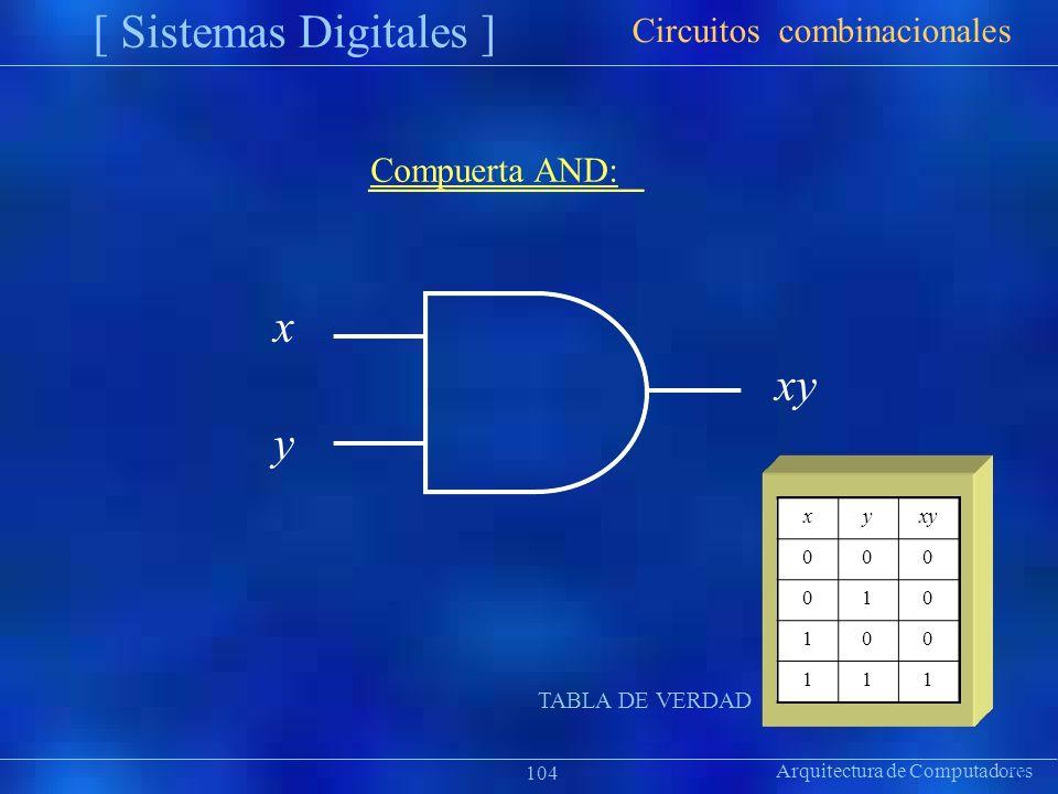 xyxy 000 010 100 111 Arquitectura de Computadores [ Sistemas Digitales ] Präsentat ion Circuitos combinacionales 104 Compuerta AND: x xy y TABLA DE VE