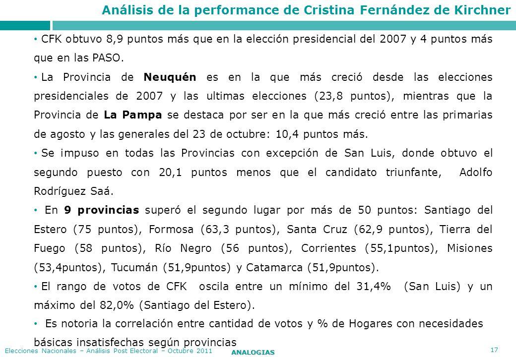 17 ANALOGIAS Elecciones Nacionales – Análisis Post Electoral – Octubre 2011 CFK obtuvo 8,9 puntos más que en la elección presidencial del 2007 y 4 pun