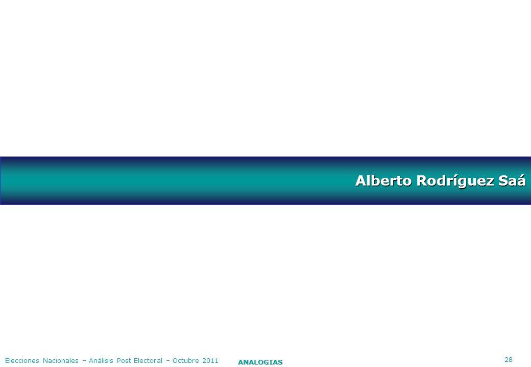 28 ANALOGIAS Elecciones Nacionales – Análisis Post Electoral – Octubre 2011 Alberto Rodríguez Saá