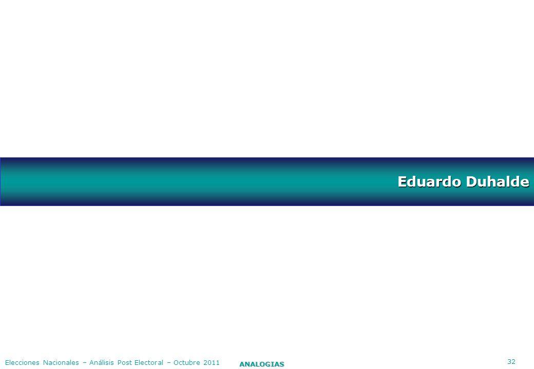 32 ANALOGIAS Elecciones Nacionales – Análisis Post Electoral – Octubre 2011 Eduardo Duhalde