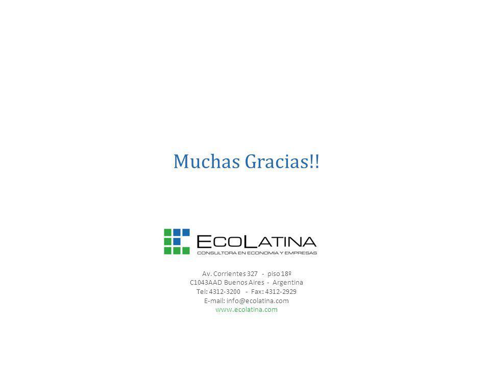 Av. Corrientes 327 - piso 18º C1043AAD Buenos Aires - Argentina Tel: 4312-3200 - Fax: 4312-2929 E-mail: info@ecolatina.com www.ecolatina.com Muchas Gr
