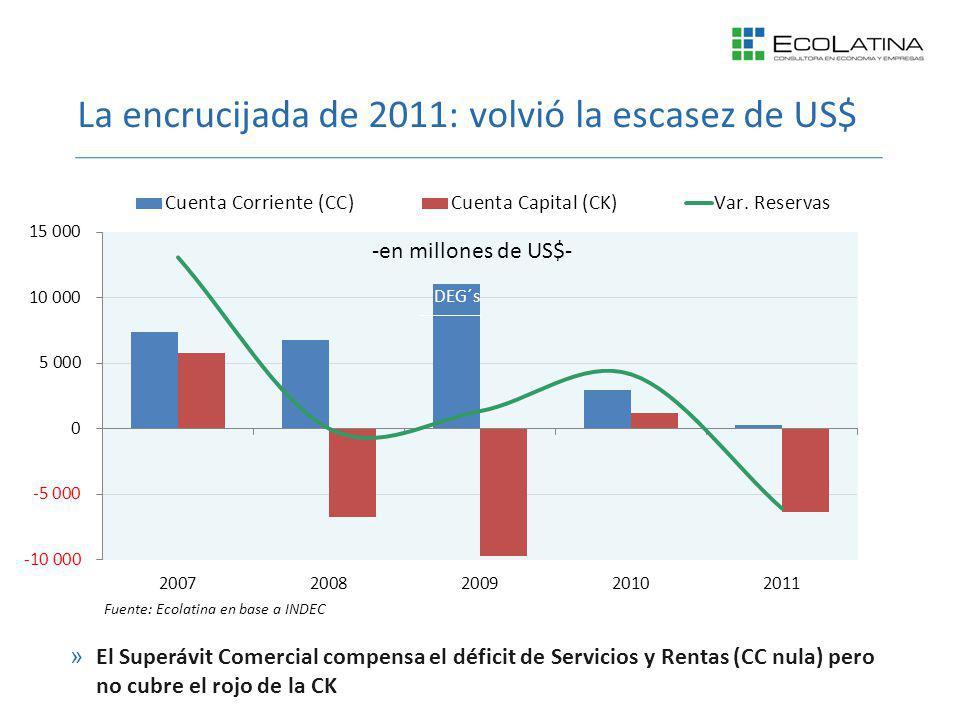 La encrucijada de 2011: volvió la escasez de US$ DEG´s »El Superávit Comercial compensa el déficit de Servicios y Rentas (CC nula) pero no cubre el ro