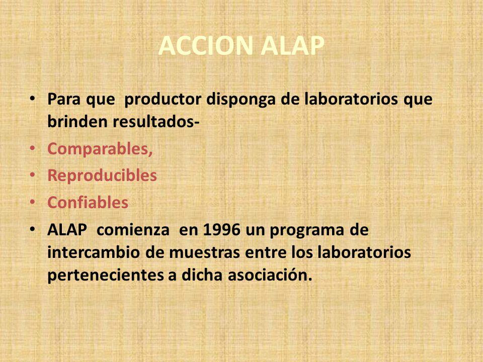 ACCION ALAP Para que productor disponga de laboratorios que brinden resultados- Comparables, Reproducibles Confiables ALAP comienza en 1996 un programa de intercambio de muestras entre los laboratorios pertenecientes a dicha asociación.