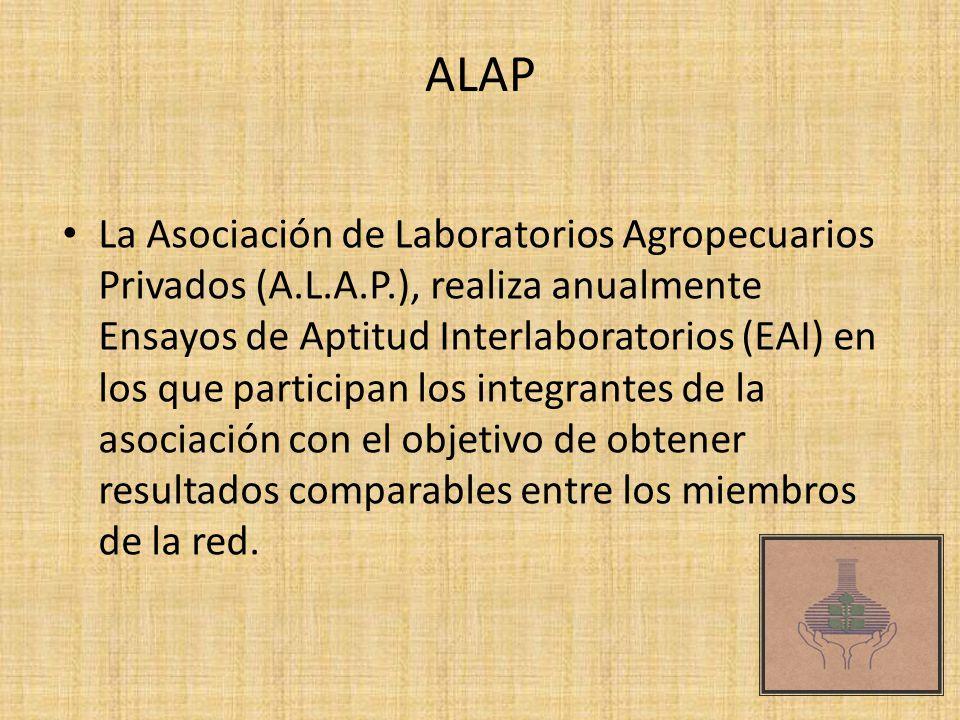 ALAP La Asociación de Laboratorios Agropecuarios Privados (A.L.A.P.), realiza anualmente Ensayos de Aptitud Interlaboratorios (EAI) en los que participan los integrantes de la asociación con el objetivo de obtener resultados comparables entre los miembros de la red.