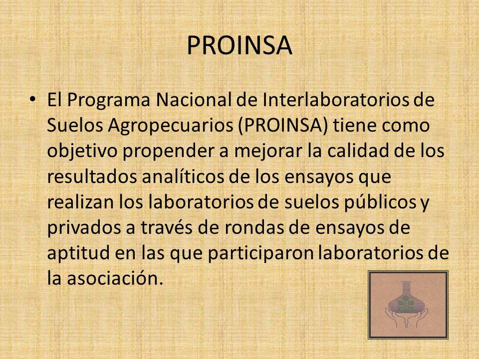 PROINSA El Programa Nacional de Interlaboratorios de Suelos Agropecuarios (PROINSA) tiene como objetivo propender a mejorar la calidad de los resultad