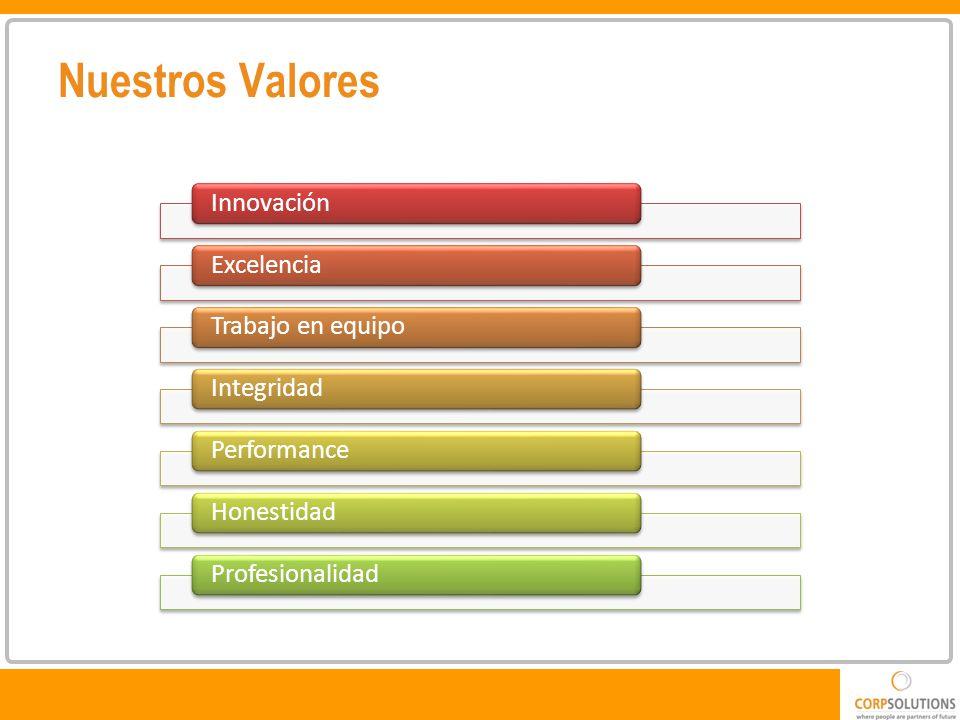 Nuestros Valores InnovaciónExcelenciaTrabajo en equipoIntegridadPerformanceHonestidadProfesionalidad