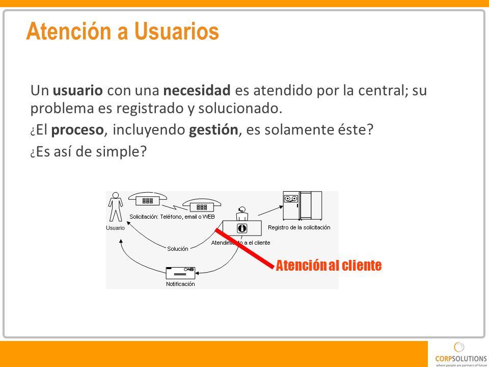 Un usuario con una necesidad es atendido por la central; su problema es registrado y solucionado.