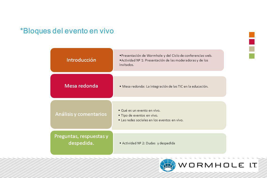 *Bloques del evento en vivo Presentación de Wormhole y del Ciclo de conferencias web. Actividad Nº 1: Presentación de las moderadoras y de los invitad