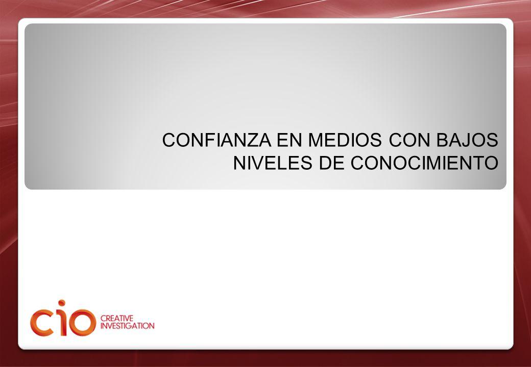 CONFIANZA EN MEDIOS CON BAJOS NIVELES DE CONOCIMIENTO