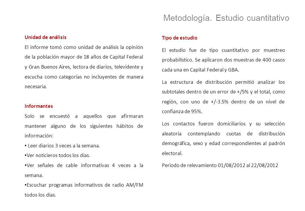 Unidad de análisis El informe tomó como unidad de análisis la opinión de la población mayor de 18 años de Capital Federal y Gran Buenos Aires, lectora de diarios, televidente y escucha como categorías no incluyentes de manera necesaria.