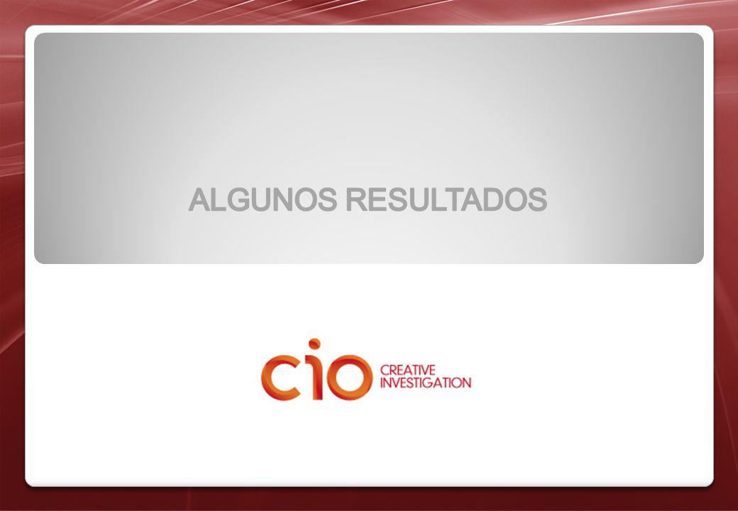 Descripción de resultados Gobierno y comunicación.
