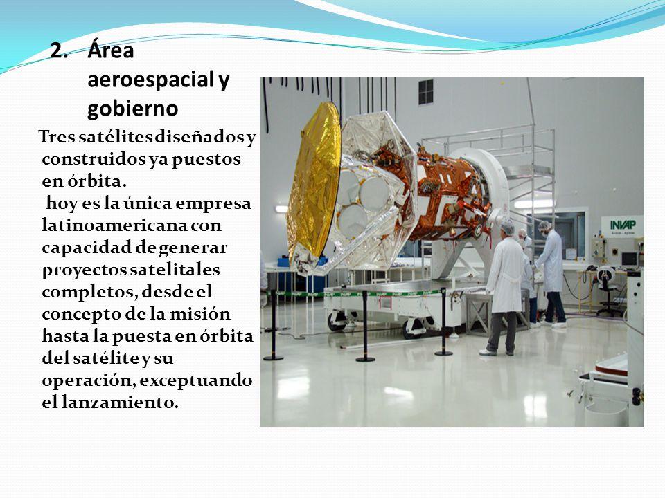 Tres satélites diseñados y construidos ya puestos en órbita. hoy es la única empresa latinoamericana con capacidad de generar proyectos satelitales co