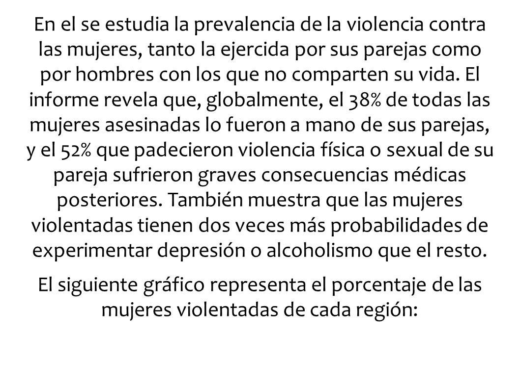 En el se estudia la prevalencia de la violencia contra las mujeres, tanto la ejercida por sus parejas como por hombres con los que no comparten su vid