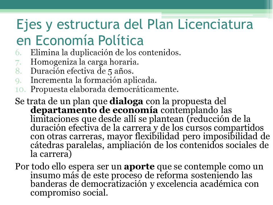 Ejes y estructura del Plan Licenciatura en Economía Política 6.Elimina la duplicación de los contenidos.