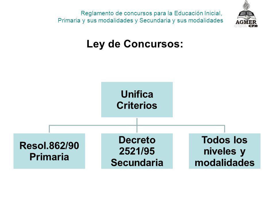 Unifica Criterios Resol.862/90 Primaria Decreto 2521/95 Secundaria Todos los niveles y modalidades Ley de Concursos: Reglamento de concursos para la Educación Inicial, Primaria y sus modalidades y Secundaria y sus modalidades