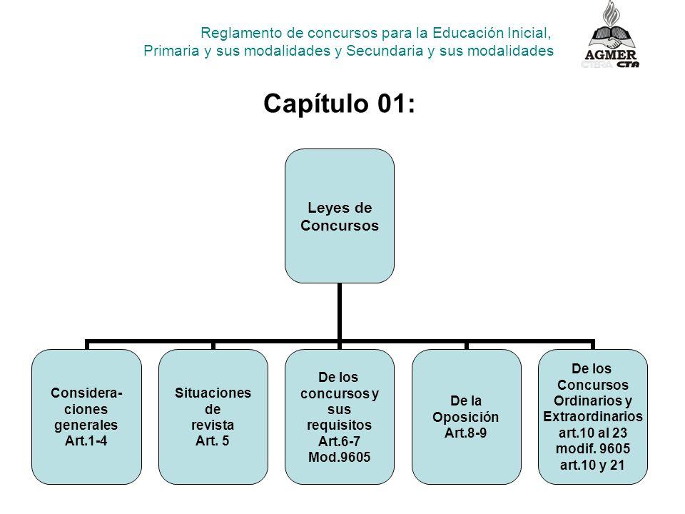 Capítulo 01: Reglamento de concursos para la Educación Inicial, Primaria y sus modalidades y Secundaria y sus modalidades Leyes de Concursos Considera- ciones generales Art.1-4 Situaciones de revista Art.