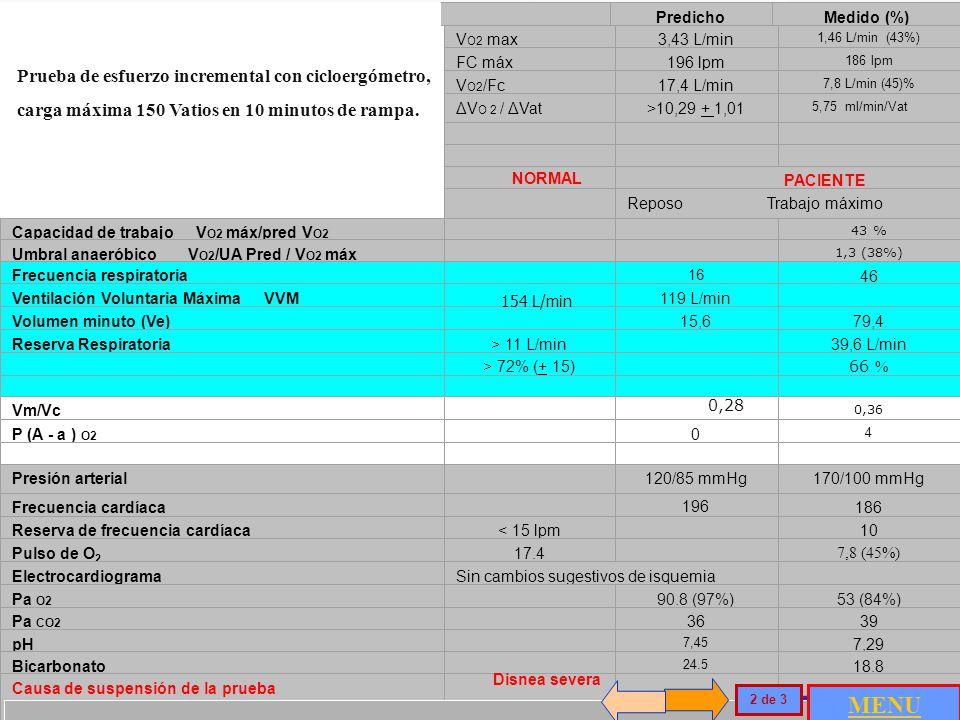 Caso número 5 / Enfermedad vascular pulmonar Masculino, 21 años, Asintomático. Examen cardiovascular normal. Hábito tabáquico: no refiere. Talla: 1.78