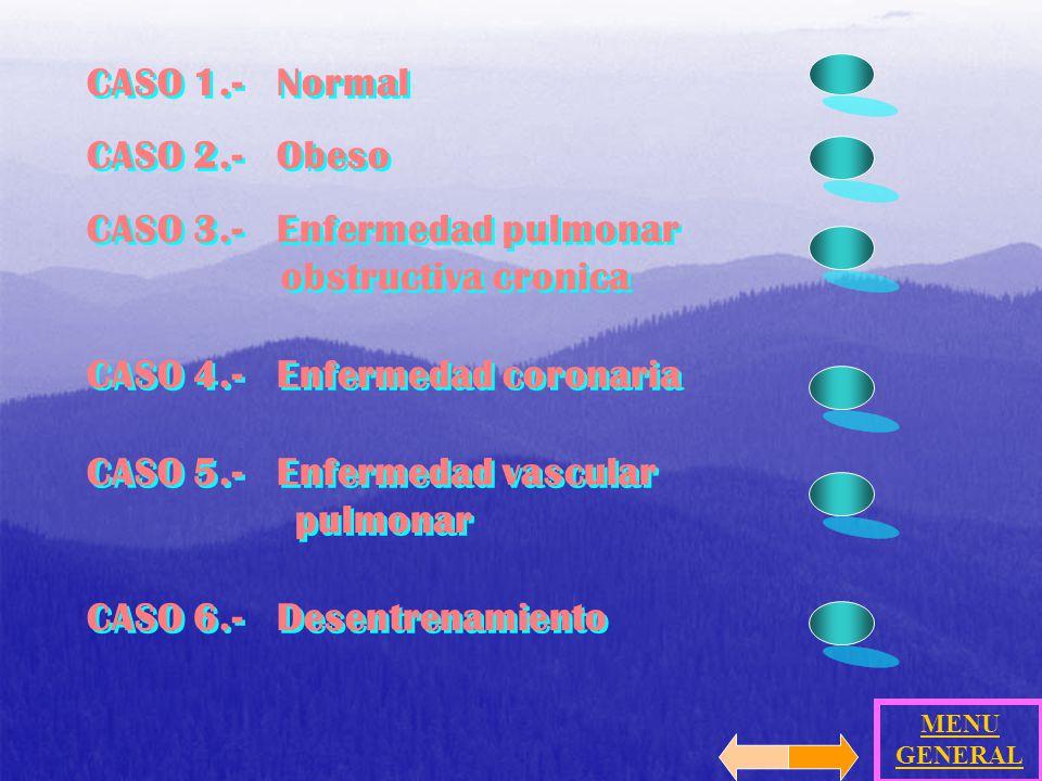 CASO 1.- Normal CASO 2.- Obeso CASO 3.- Enfermedad pulmonar obstructiva cronica CASO 4.- Enfermedad coronaria CASO 5.- Enfermedad vascular pulmonar CASO 6.- Desentrenamiento CASO 1.- Normal CASO 2.- Obeso CASO 3.- Enfermedad pulmonar obstructiva cronica CASO 4.- Enfermedad coronaria CASO 5.- Enfermedad vascular pulmonar CASO 6.- Desentrenamiento MENU GENERAL