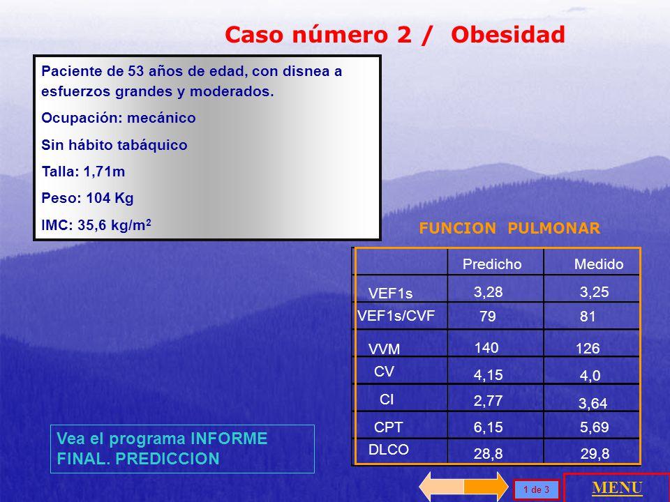 PredichoMedido (%) V O2 max3,43 L/min 1,46 L/min (43%) FC máx196 lpm 186 lpm V O2 /Fc17,4 L/min 7,8 L/min (45)% ΔV O 2 / ΔVat>10,29 + 1,01 5,75 ml/min/Vat PACIENTE Reposo Trabajo máximo Capacidad de trabajo V O2 máx/pred V O2 43 % Umbral anaeróbico V O2 /UA Pred / V O2 máx 1,3 (38%) Frecuencia respiratoria 16 46 Ventilación Voluntaria Máxima VVM119 L/min Volumen minuto (Ve) 15,679,4 Reserva Respiratoria> 11 L/min 39,6 L/min > 72% (+ 15) 66 % Vm/Vc 0,36 P (A - a ) O2 0 4 Presión arterial 120/85 mmHg170/100 mmHg Frecuencia cardíaca 196186 Reserva de frecuencia cardíaca< 15 lpm 10 Pulso de O 2 17.4 7,8 (45%) ElectrocardiogramaSin cambios sugestivos de isquemia Pa O2 90.8 (97%)53 (84%) Pa CO2 363939 pH 7,45 7,29 Bicarbonato 24.5 18.8 Causa de suspensión de la prueba Prueba de esfuerzo incremental con cicloergómetro, carga máxima 150 Vatios en 10 minutos de rampa.