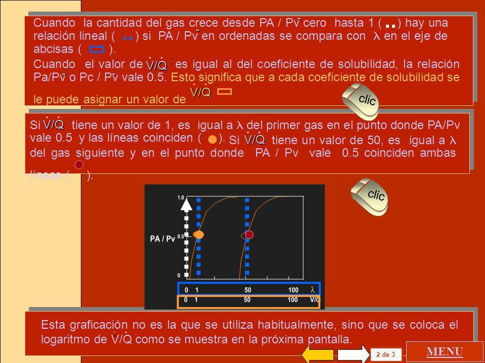 GASESGASESGASESGASES INERTESINERTESINERTESINERTES Ordenando algebraicamente las variables luego de suponer que la presión alveolar ( PA ) y la presión