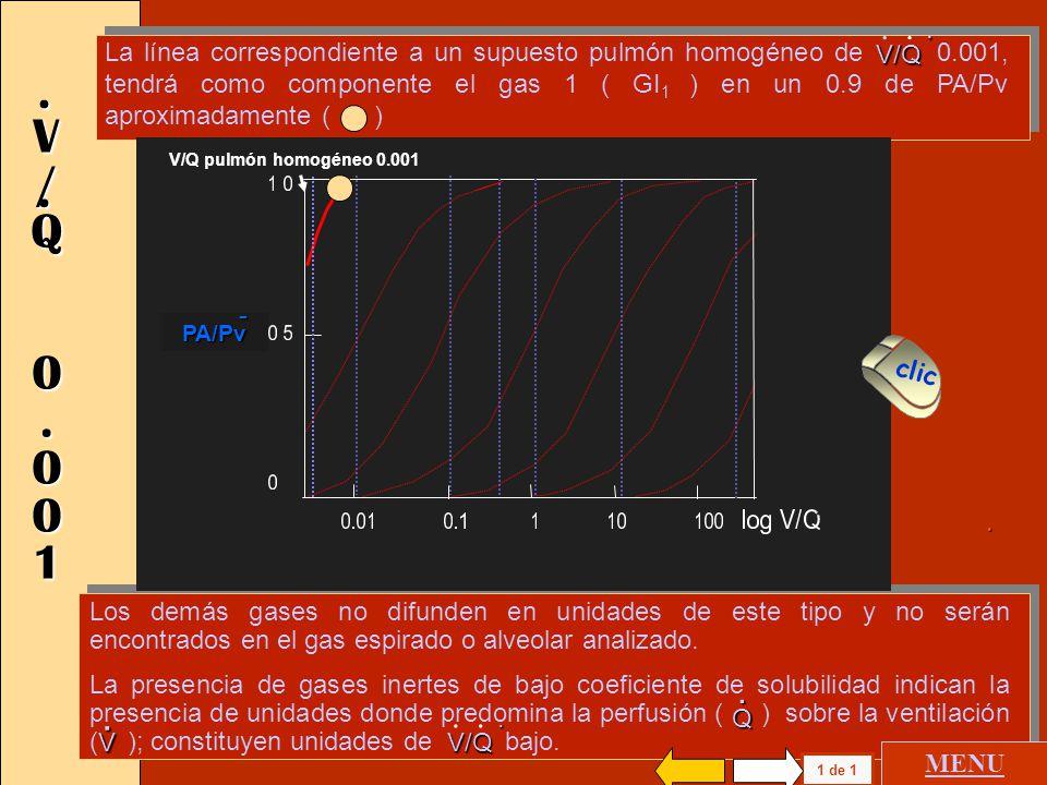 PULMONPULMONPULMONPULMON HOMOGENEO HOMOGENEO HOMOGENEO HOMOGENEO 1 de 1 MENU En abcisas se grafican los valores de la relación en una escala logarítmi