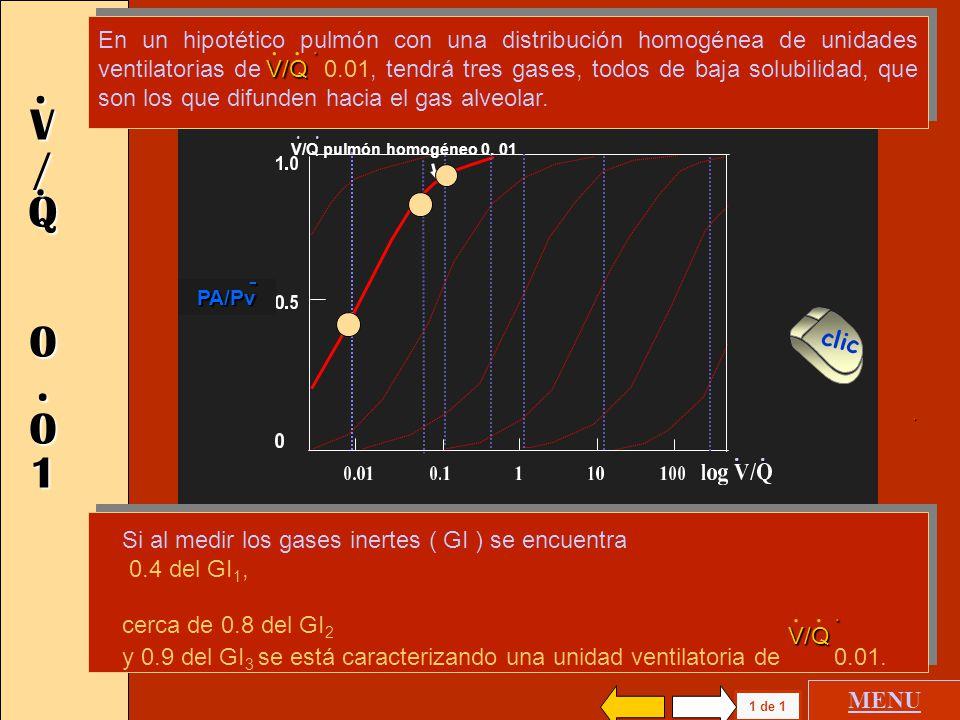 1 de 1 MENU V/Q V/Q 0.001 0.001 V/Q V/Q 0.001 0.001.. La línea correspondiente a un supuesto pulmón homogéneo de 0.001, tendrá como componente el gas