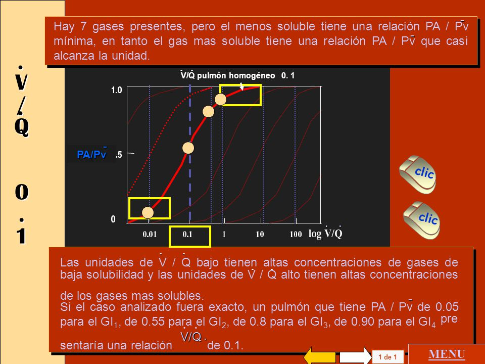 .... V/Q pulmón homogéneo 0. 01 PA/Pv - Si al medir los gases inertes ( GI ) se encuentra 0.4 del GI 1, 1 de 1 cerca de 0.8 del GI 2 MENU V/ V/QQ 0.01